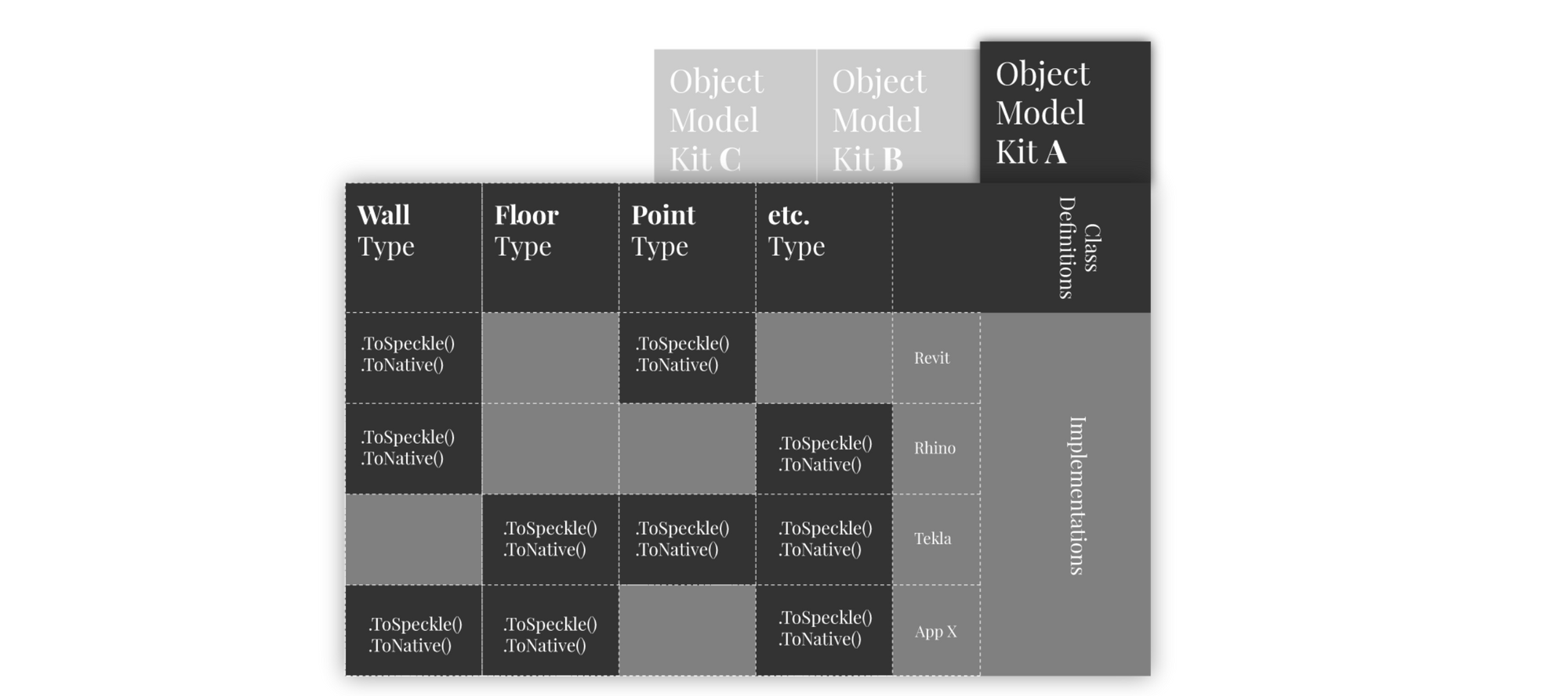 kit diagram